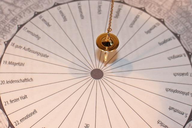 mimpi pendulum